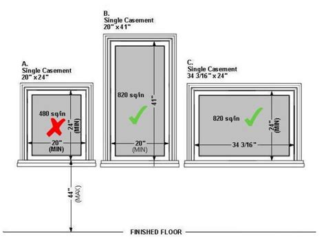 bedroom egress window size requirements code requirement redi exit