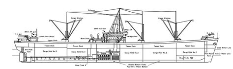 how to draw a boat hull in solidworks file libertyship linedrawing en jpg wikimedia commons