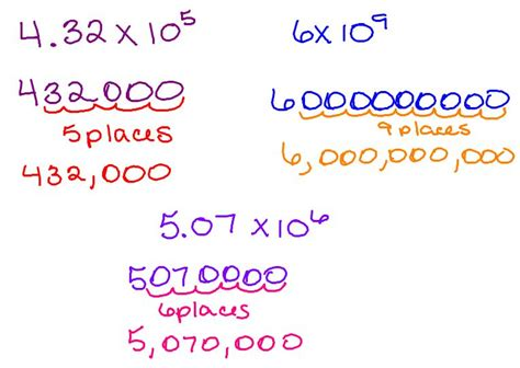 Scientific Notation To Standard Form Worksheet by Mrs Swickey S Class August 2011