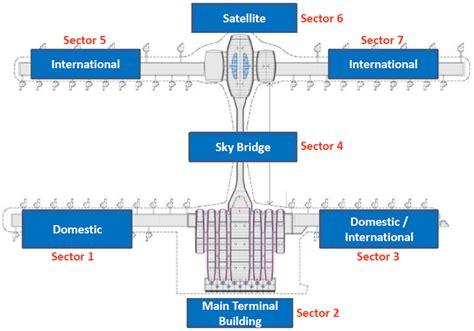 layout plan of klia2 picture gallery of klia2 malaysia airport klia2 info