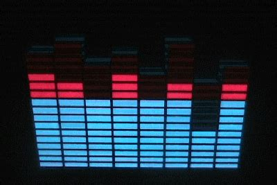 equalizer wallpaper gif the gallery for gt animated equalizer gif