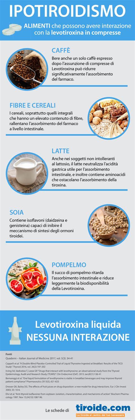 alimenti ipotiroidismo ipotiroidismo evitare interazioni fra farmaci e alimenti