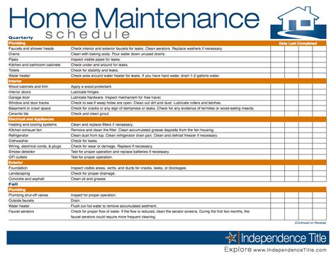 Maintenance Schedule Template Excel Natural Buff Dog Home Repair List Template