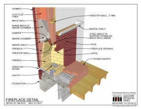 01 160 0101 fireplace detail tech drawings