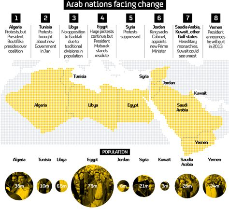 middle east unrest map middle east unrest and tunisia to and yemen