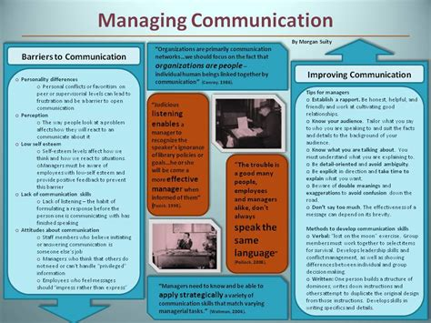 virtual poster managing communication morgan suity s