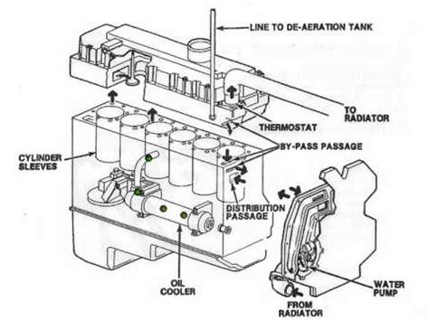 Vans School High Code Dt international t444e water school doovi
