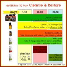 30 Day Detox Cleanse And Restore by 1000 Ideas About 30 Day Cleanse On Cleanses