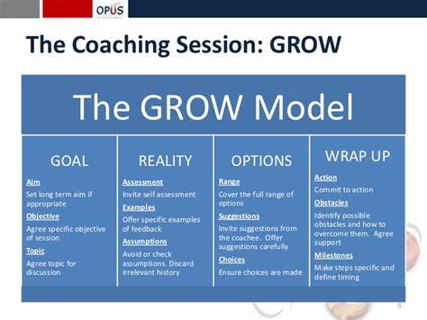 grow coaching template what is coaching counseling