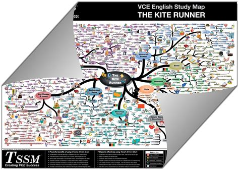 the kite runner theme tracker vce the kite runner study map