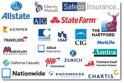 house insurance companies list usa insurance companies list budget car insurance phone