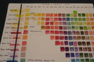 mixing color chart 3552 x