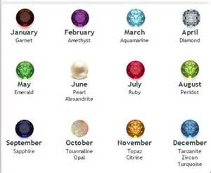 25 best ideas about birthstones by month on