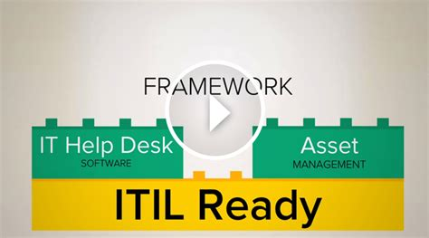 features all essentials for your it help desk