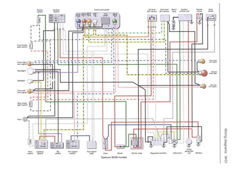 yamaha aerox 50 wiring diagram raptor 50 wiring diagram
