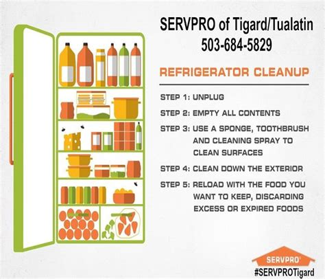 Carpet Cleaning Tigard Be Healthy Servpro Of Tigard Tualatin