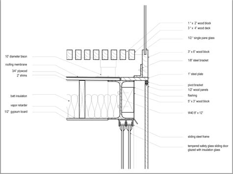 anchoring a roof deck to a parapet peaks stitch dual skin diagrams drawings