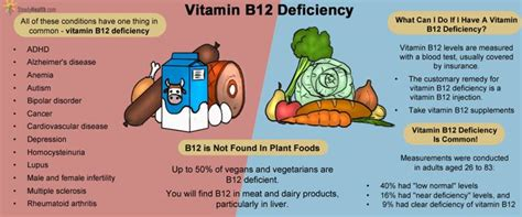 Vit B12 are you ignoring these 8 warning signs of vitamin b12