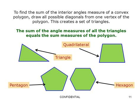 properties and attributes of polygons ppt