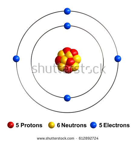 Protons In Fluorine by Fluorine Protons Neutrons Electrons Pictures To Pin On