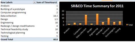 index of blog wp content uploads 2012 02 index of blog wp content uploads 2012 02