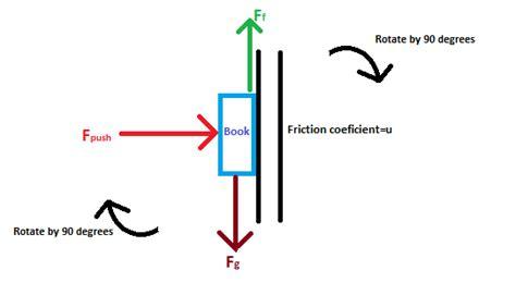 dot diagram physics dot diagram physics best free home design idea