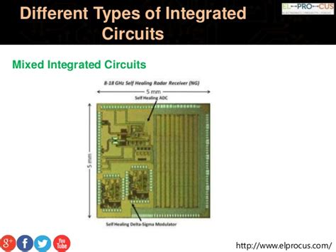 various types of integrated circuits about different types of integrated circuits
