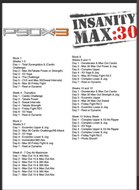 7 Reasons I The P90x Workout by The 25 Best P90x3 Schedule Ideas On P90x
