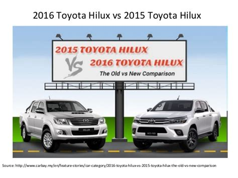 Lu Hid Mobil Fortuner Toyota Fortuner 4x4 Dijual Html Autos Weblog