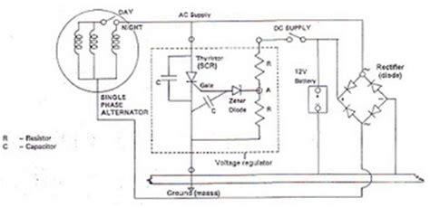 sistem pengisian accu menggunakan generator ac yang