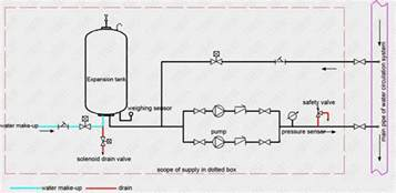heating system wiring diagram get wiring diagram free