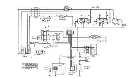 generator wiring diagram and electrical schematics how to wire 240v generator doityourself
