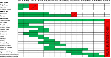 Excel Spreadsheet Template For Scheduling by Production Schedule Template Peerpex