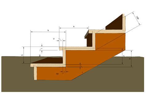 treppe nachträglich einbauen treppe berechnen formel treppe berechnen treppenstufen