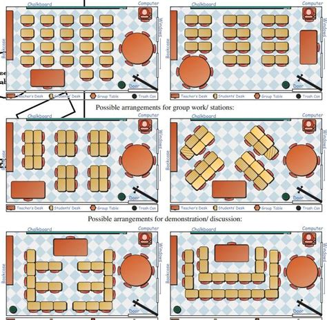horseshoe classroom layout advantages the real teachr classroom seating arrangement classroom