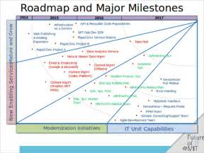roadmap template powerpoint sle roadmap powerpoint template 5 free documents in ppt