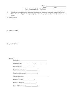 Curve Sketching Worksheet by Curve Sketching Review Worksheet 11th 12th Grade