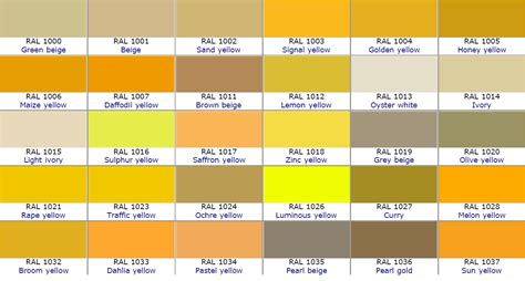 Warwick Upholstery Color Chart Beige Www Pixshark Com Images Galleries