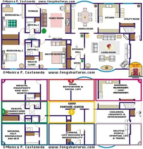 feng shui regeln das wohnzimmer in zwei feng shui bagua bereichen das