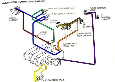 engine immobilizer wiring diagram engine get free image
