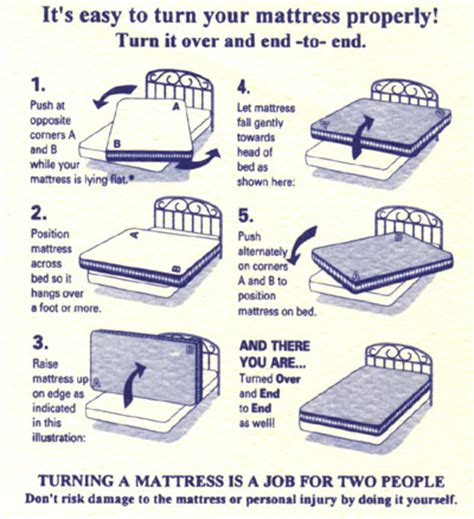 Rotate Mattress by Mattress Information Mattress Repair Mattress Inspection Fl