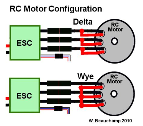 brushless motor esc battery wiring diagram brushless