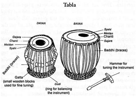 tabla lessons tabla india instruments
