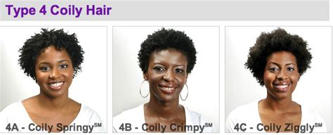 Type 4 Hair by Hair