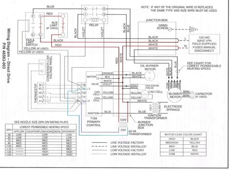 honeywell wifi thermostat wiring diagram fuse box and