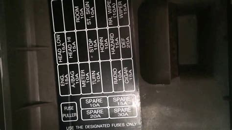 fuse box for 2000 kia sportage wiring diagram schemes