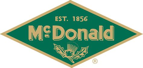 Mcdonalds Plumbing Supply by Plumbing Supplies Plumbing Supply Store