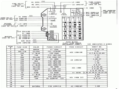 1994 dodge dakota fuse box diagram wiring forums