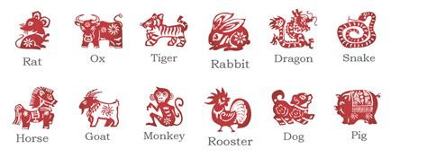 new year 12 zodiac animals is yang year the year of the sheep goat or ram