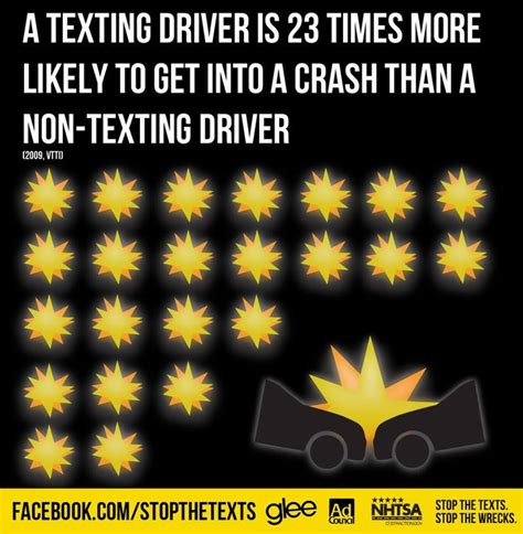 great message  nhtsas anti texting  driving campaign stop  texts stop  wrecks